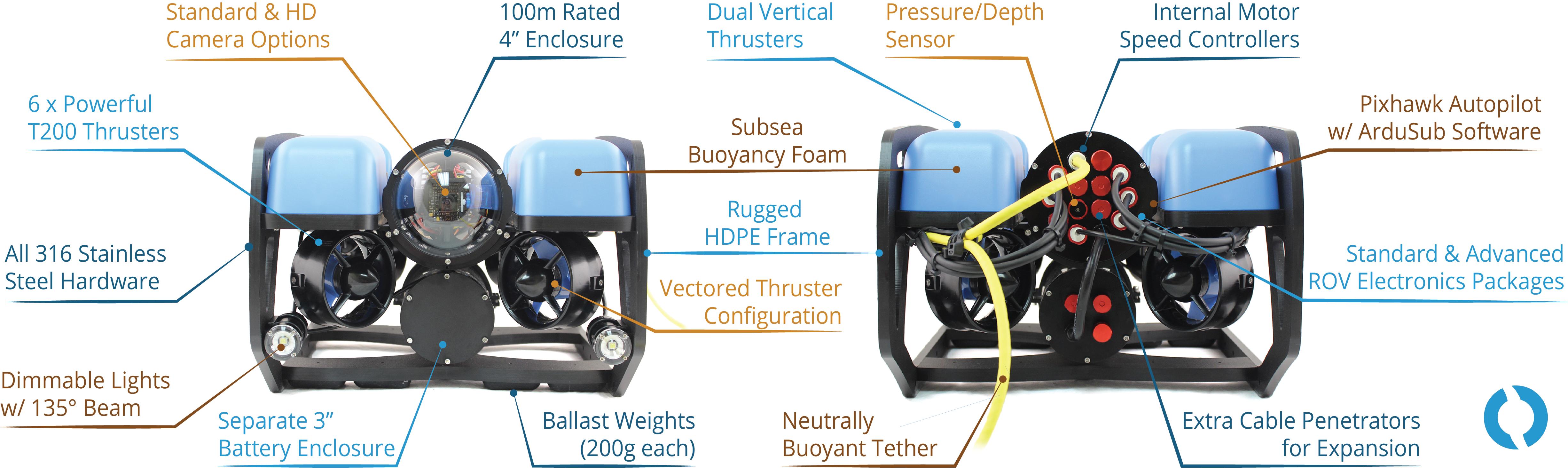 BlueROV2 Features