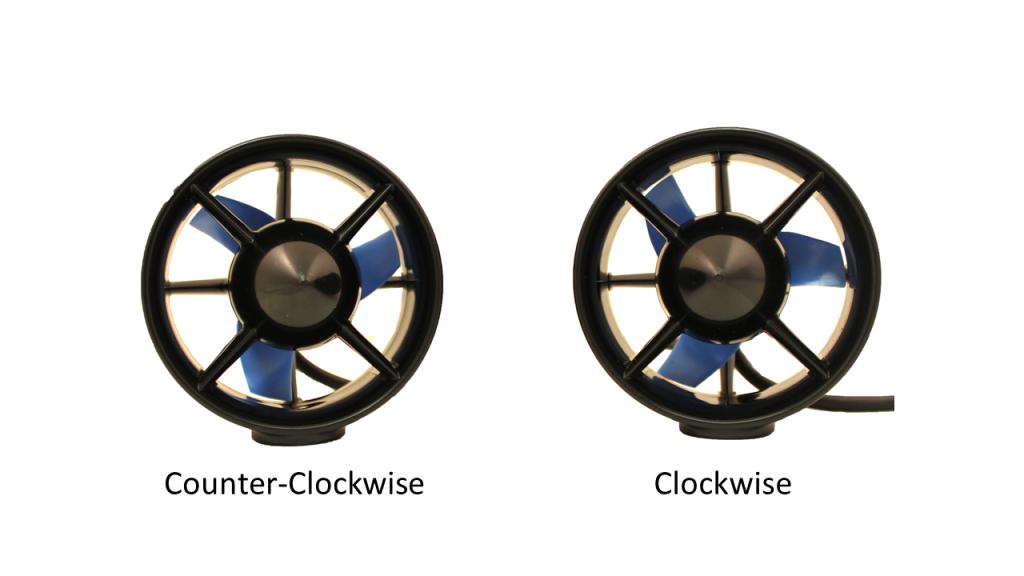 clockwise-counter-clockwise
