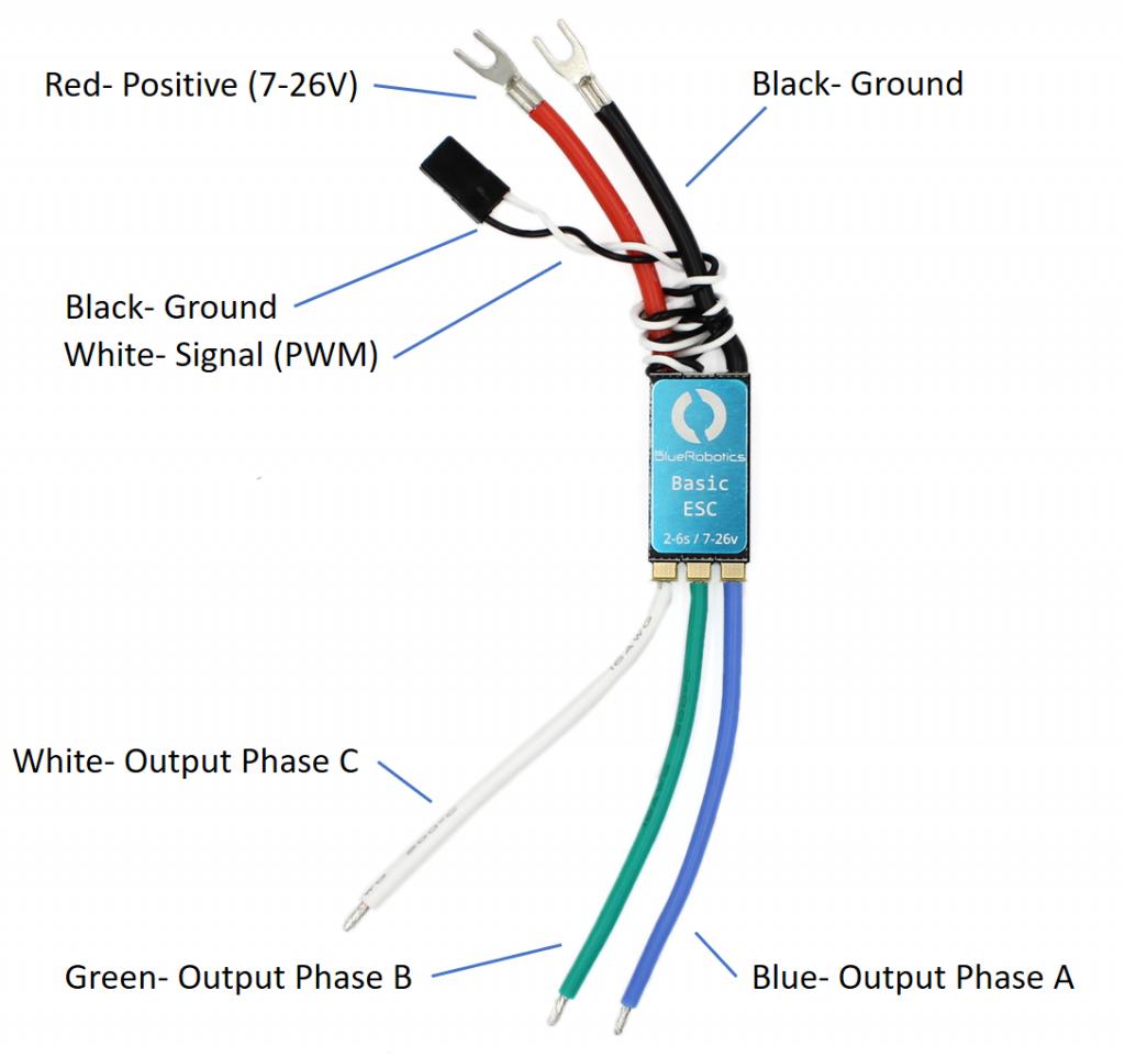BESC30-R3-diagram