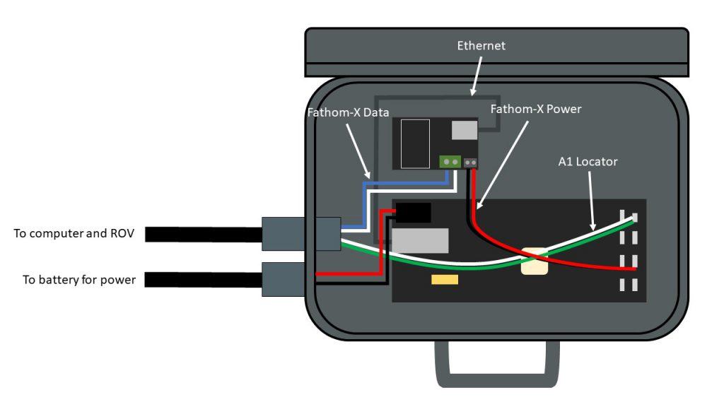 wlik-box-diagram-rev2