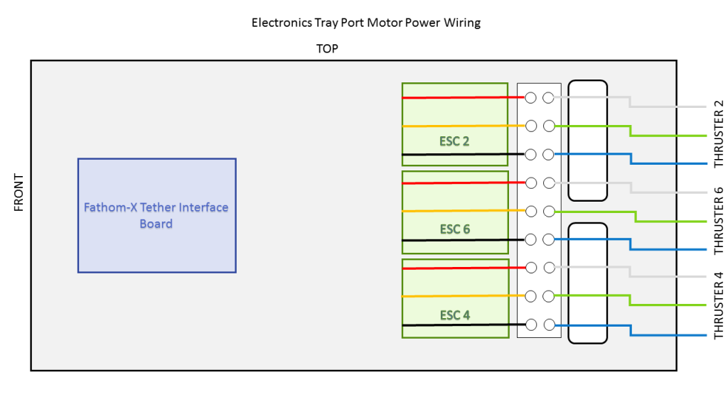 port-side-motor-power-wiring-1