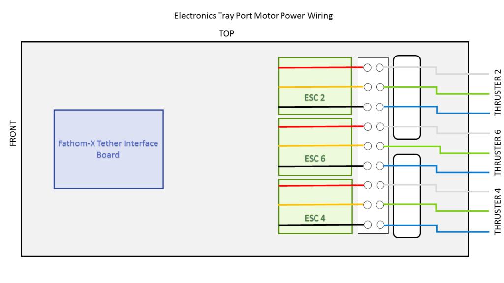port-side-motor-power-wiring-1