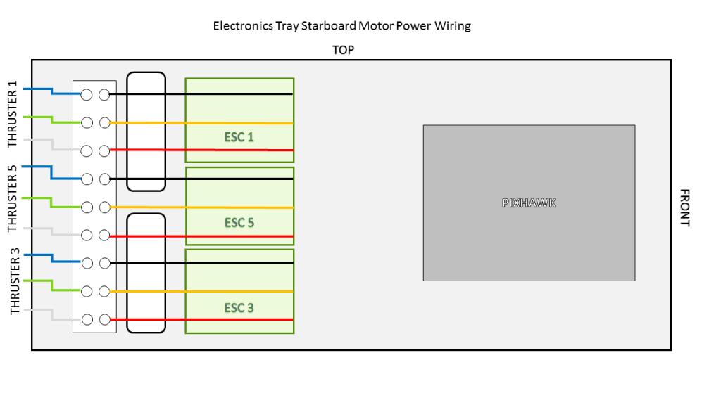 sboard-side-motor-power-wiring