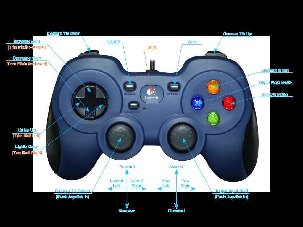 joystick-defaults