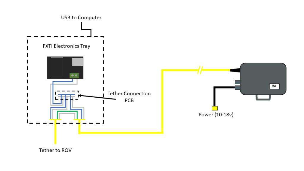 wlik-setup-diagram-fxti-R2