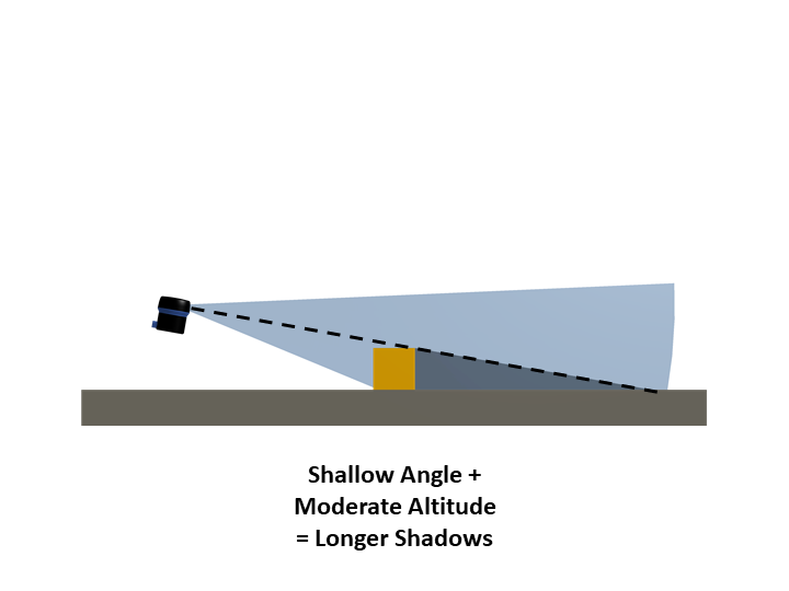 SS_Guide-Long-Shadow