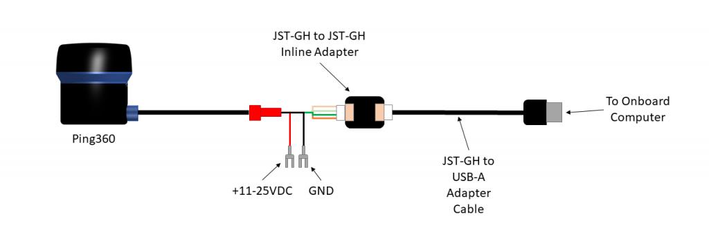 Ping360 Wiring USB
