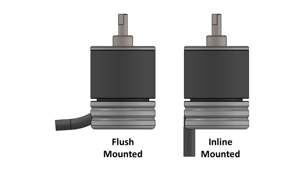 Cable mounting orientation options
