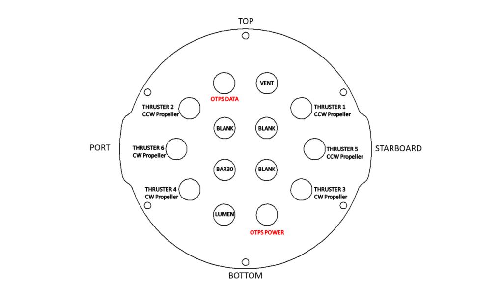 end-cap-OTPS