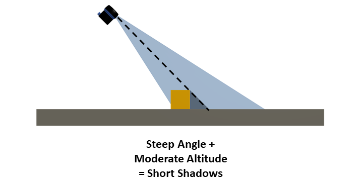 SS-Guide_Short-Shadow-r2