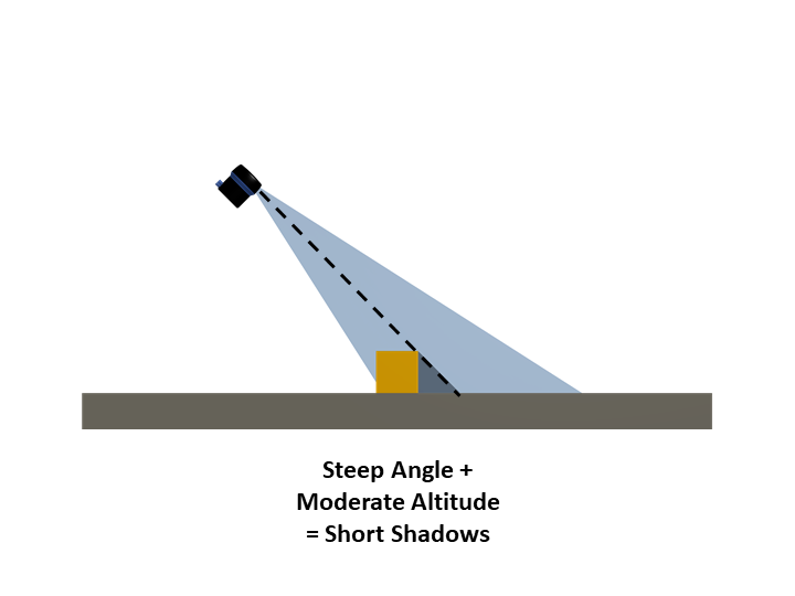 SS-Guide_Short-Shadow