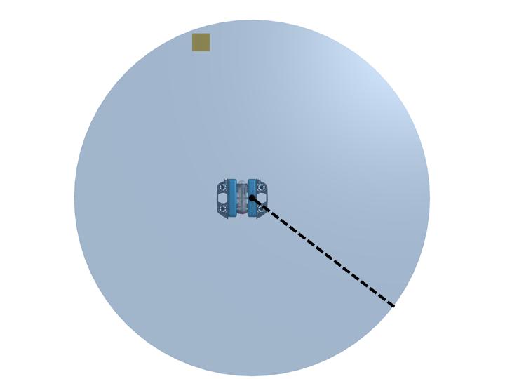 SS_Guide-Polar_scan_target-r2