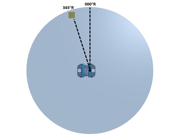 SS_Guide-Target_bearing-r2